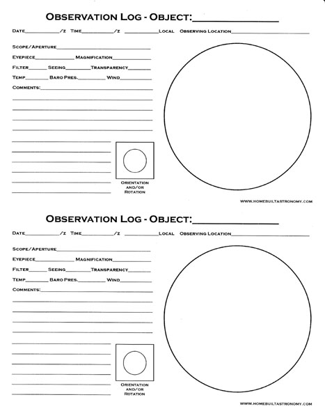 communication observation daycare observation toddlers Sample child care observation letter to: (child care teacher's name) impressed with how you help children understand and use language, read books.